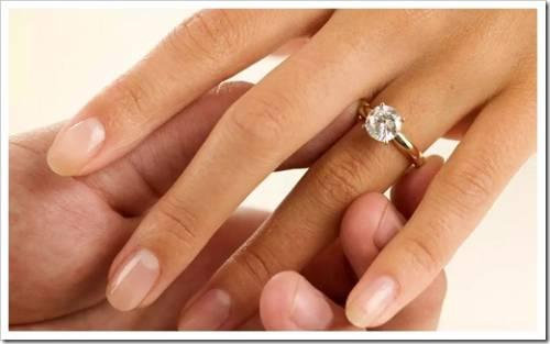 Почему именно безымянный палец предназначен для обручального кольца?