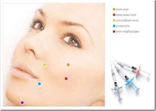 Биореволюметрия: универсальная процедура красоты и молодости