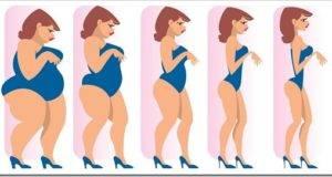 Как похудеть при загруженной жизни