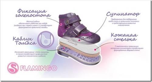 Сертифицированная детская ортопедическая обувь Фламинго