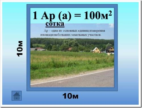 Самый простой способ измерения площади участка