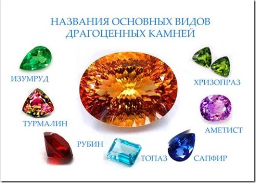 названия драгоценных камней