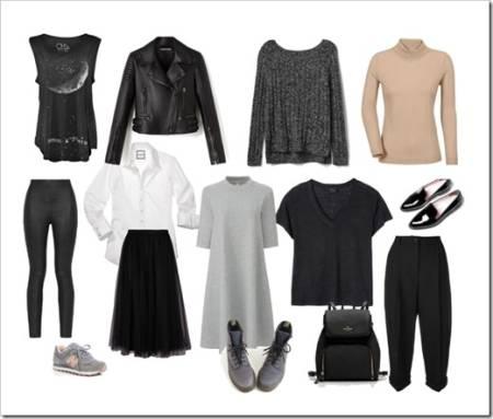 Основные элементы базовой одежды