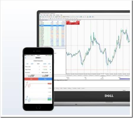 Обзор торговой платформы Meta Trader 4